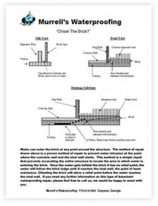 Basement & Leak Repair in Atlanta